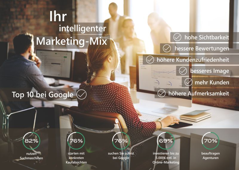Ihr_intelligenter_Marketing-Mix