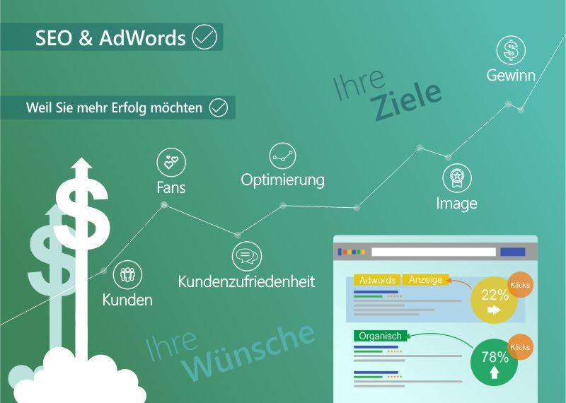 SEO_vs_AdWords